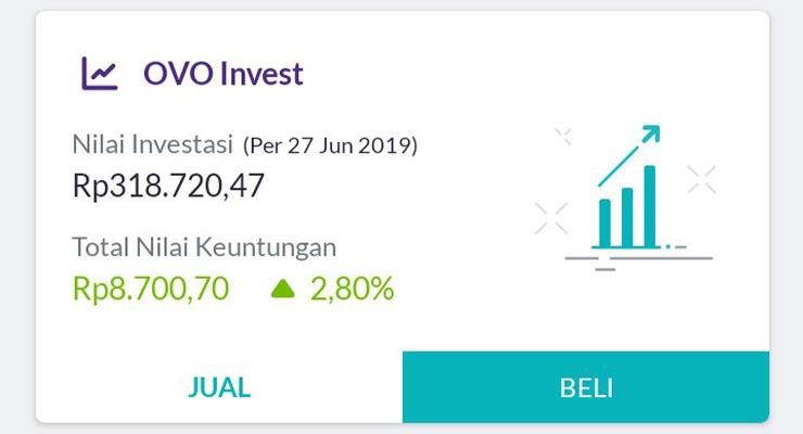 Keuntungan OVO Invest