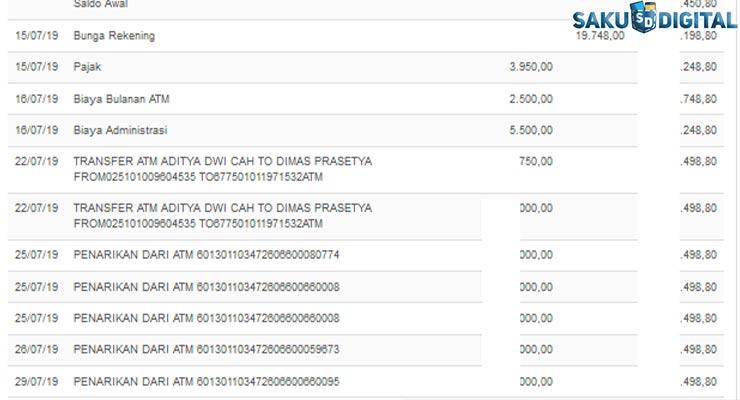 2 Cek Riwayat Transaksi Rekening Bank